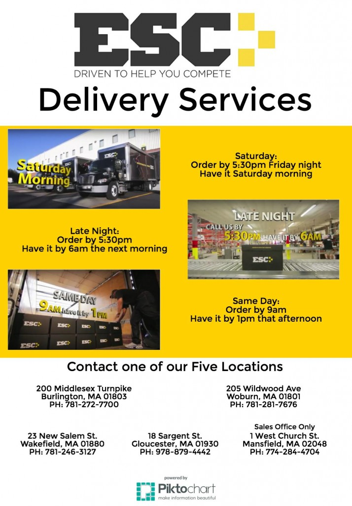 General Delivery